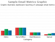 Sample_Email_Metrics_Graphic