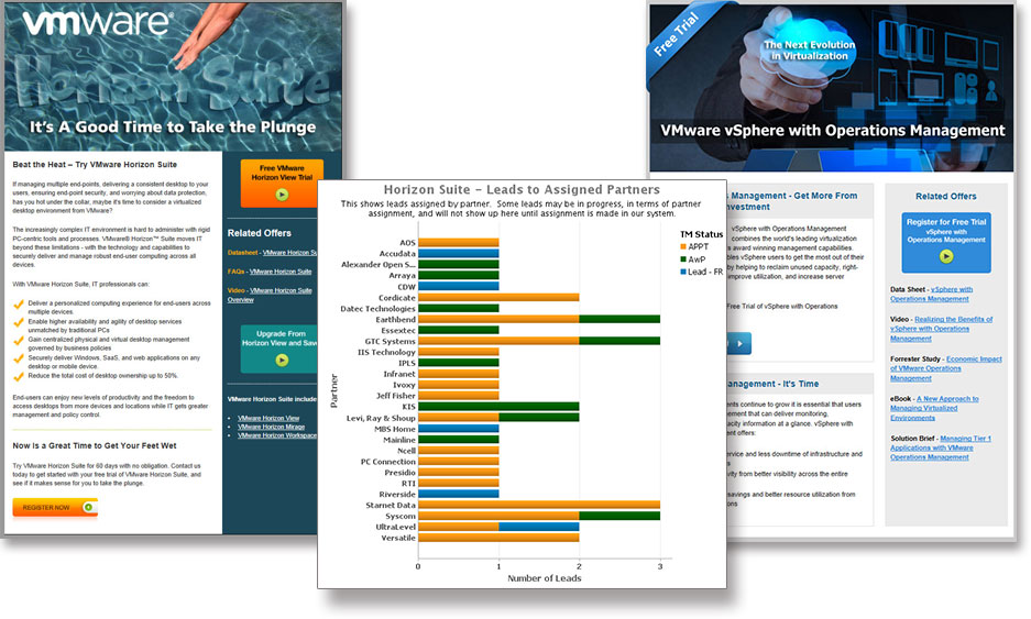 Xactlyit Email Campaign for VMware